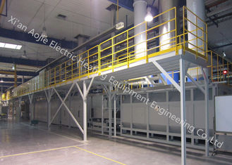 High Temperature Brazing Furnace With Variable Frequency Speed Controller